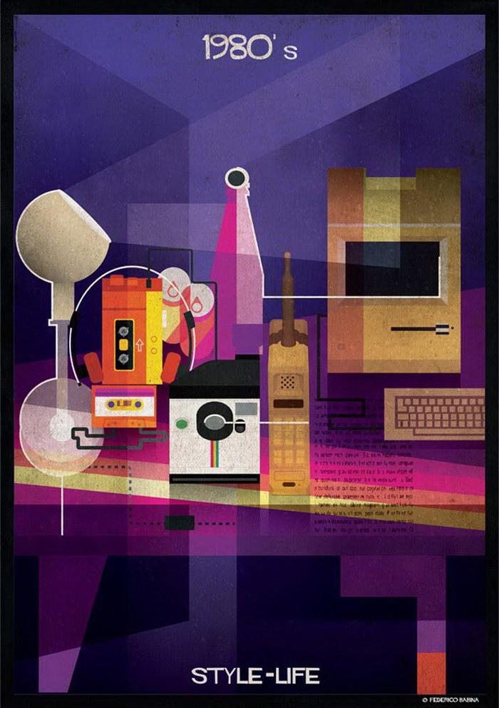 Эволюция повседневных предметов с 1900 по 2010 год