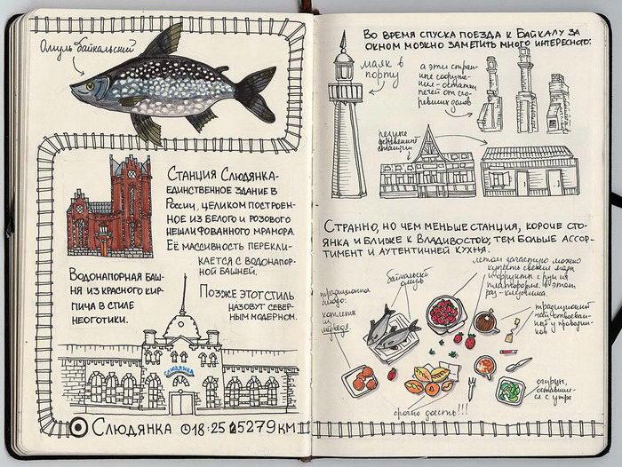 По Транссибу с молескином: путеводитель Кати Гущиной