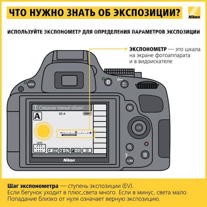 Полезные советы для фотографов в картинках
