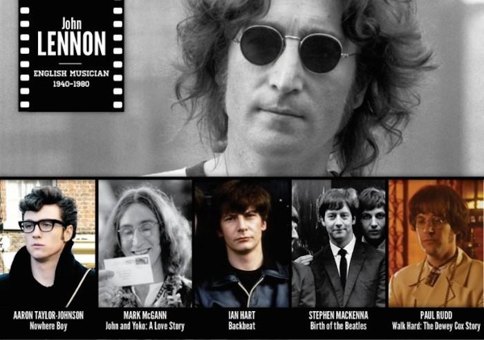 Знаменитости и актеры, которые их сыграли