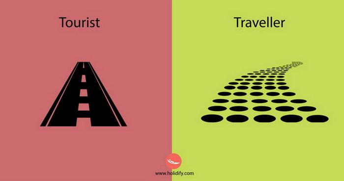 Турист или путешественник: серия смешных плакатов