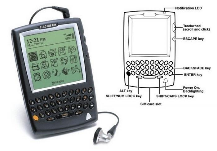 Эволюция мобильных телефонов