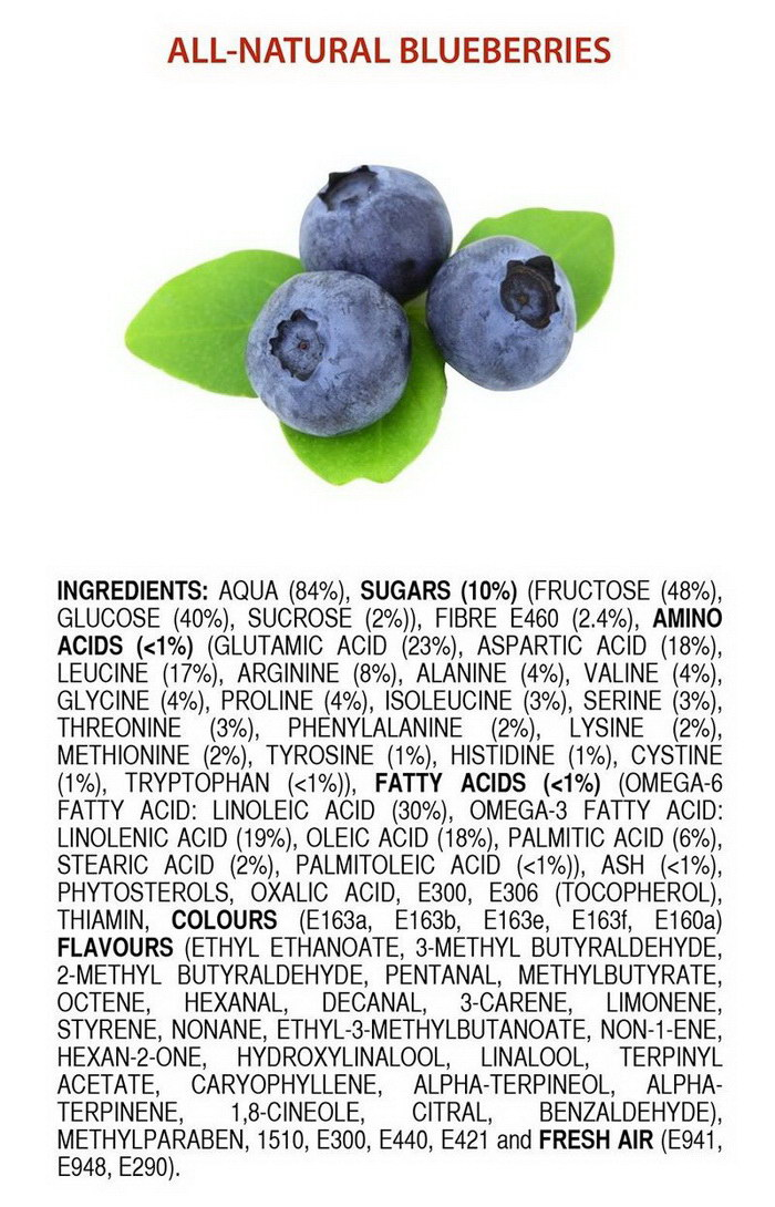 Состав овощей и фруктов: проект James Kennedy